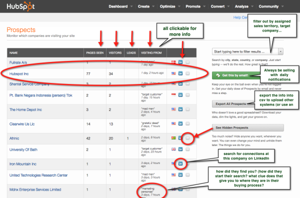 hubspot Web Prospecting Tool  screen shot resized 600