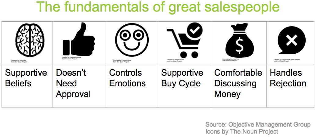 Fundamentals_of_sales.png