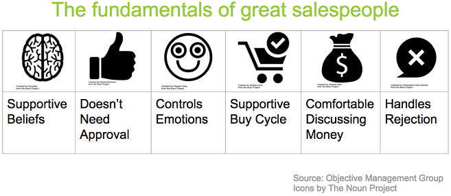 Fundamentals_of_sales.png