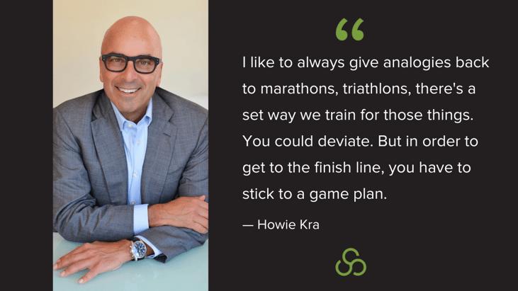 Howie Kra Numbers Game