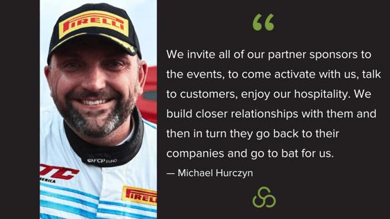 Michael Hurczyn Win Win Situations